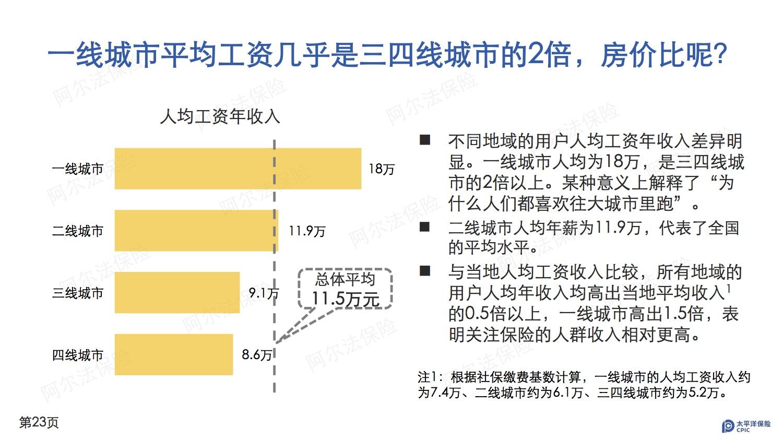 """中国太保发布《""""阿尔法保险""""白皮书》 首次披露国民养老保障期望值-金融微周刊"""