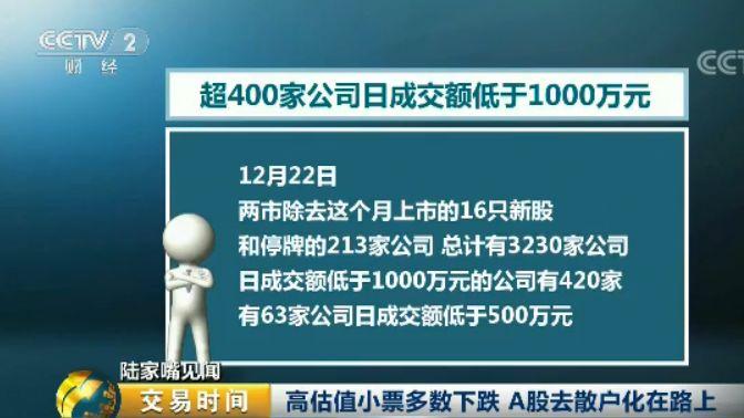 中国股市现20年罕见怪象:散户亏惨,机构却赚翻-金融微周刊